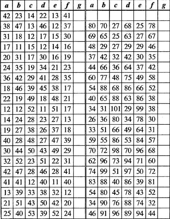 Картинка из книги: Посталовский И.З. «Тренировочные таблицы для автоматизации устного счета»